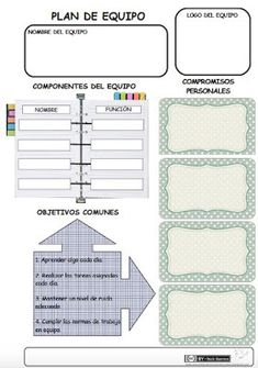Cooperative Learning, Rubrics, Learning Activities, Language, Bullet Journal, Classroom, Teacher, Education, Tips