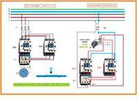Esquemas eléctricos: Inversor de giro con conmutador rotativo