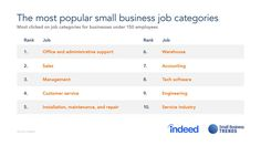 Tech employees are choosing smaller businesses over larger corporations - see why!