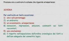 primaria testo narrativo schema - Cerca con Google