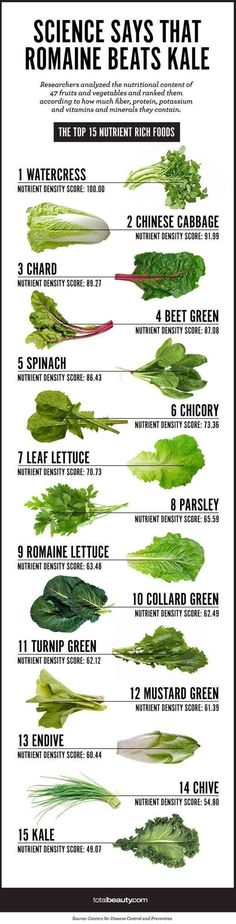 Diagrams To Help You Eat Healthier For choosing the best veggies. Science says romaine beats kale in nutrient density.For choosing the best veggies. Science says romaine beats kale in nutrient density. Healthy Tips, Healthy Choices, Healthy Recipes, Healthy Detox, Diet Recipes, Cleanse Recipes, Healthy Women, Healthy Foods, Quick Recipes