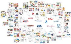 Interesting - The illusion of choice
