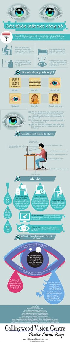 Healthy Vision in the Workplace - Digital Eye Strain Health And Wellbeing, Health And Nutrition, Health Tips, Health Care, Health Fitness, Eye Facts, Eye Sight Improvement, Healthy Eyes, Healthy Facts