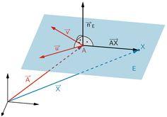 Ebene E mit Normalenvektor