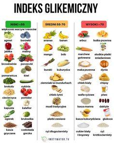 Co to jest indeks glikemiczny? Produkty/dieta o niskim i wysokim indeksie, tabele, wskazówki - Motywator Dietetyczny What is the glycemic index? Products / diet with low and high index, tables, Healthy Life, Healthy Snacks, Healthy Eating, Healthy Recipes, Healthy Dishes, Menu Dieta, Salud Natural, Food Facts, Gourmet Recipes