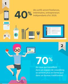 Infographie #coworking 1 2