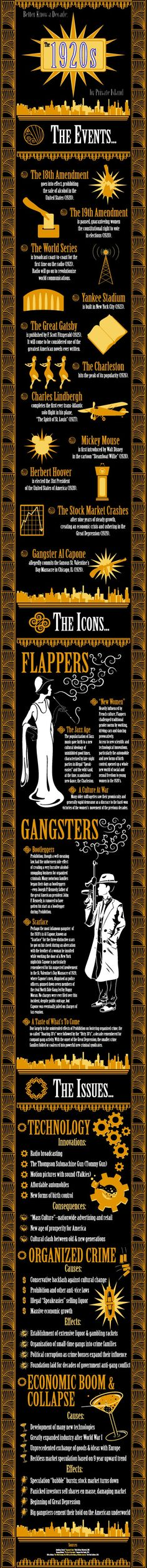 """Great infographic with even more interest now due to the the debut of """"The Great Gatsby"""" movie"""