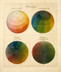 watercolor globe wheel