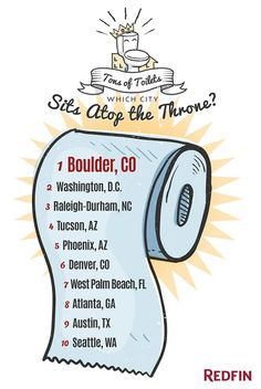 Tons of Toilets: Which City Sits Atop the Throne?
