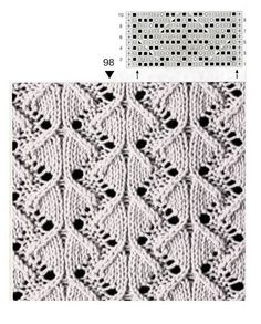 Knit stitch pattern