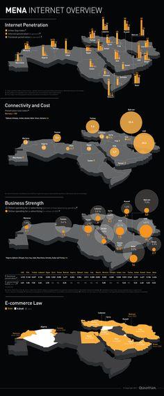 Internet Arab World Arab World, North Africa, Saudi Arabia, Middle East, Entrepreneurship, Infographic, Internet, Study, Social Media