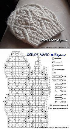 Lovely striped blanket with white between - Strickmuster Mütze knit hat Cable Knit Hat, Cable Knitting, Knitting Charts, Knitting Stitches, Hand Knitting, Stitch Patterns, Knitting Patterns, Knitting Designs, Hat Patterns