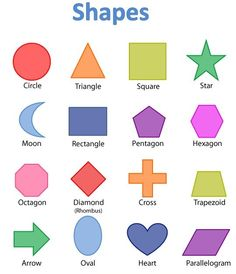 Which mr men character are you shapes google and math teaching kids about shapes improves their ability to communicate i think that the shapes help the students to break down the different names ccuart Images