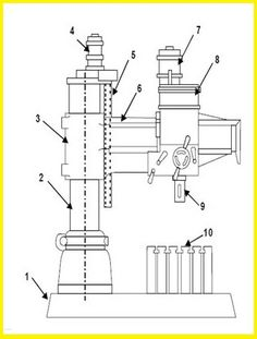 Detailed Explanation of Drilling Machine and Radial Drilling Machine was presented below along with its mechanism,types ,working principle and construction. Lathe Machine, Drilling Machine, Machine Parts, Line Diagram, Machining Process, Compressive Strength, Mechanical Engineering, Definitions