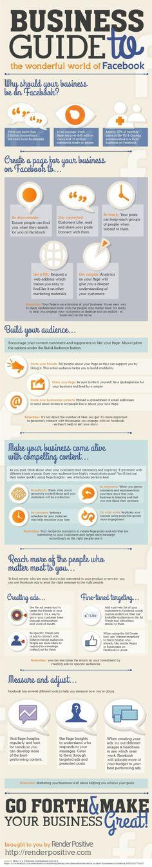 Guide To the Wonderful World of For Business. Using Facebook For Business, How To Use Facebook, Social Business, Business Logic, Free Facebook, Facebook Marketing Strategy, Internet Marketing, Social Media Marketing, Digital Marketing