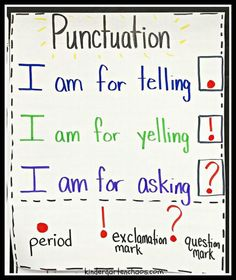 Must-Make Kindergarten Anchor Charts (Kindergarten Chaos) Do you love and use anchor charts as much as I do? Then you are going to love these Must Make Kindergarten Anchor Charts! Why anchor charts in Kindergarten? I use anchor charts almost every day Kindergarten Anchor Charts, Writing Anchor Charts, Kindergarten Literacy, Kindergarten Language Arts, Punctuation Anchor Charts, Anchor Charts First Grade, Kindergarten Posters, Sentence Anchor Chart, Alliteration Anchor Chart