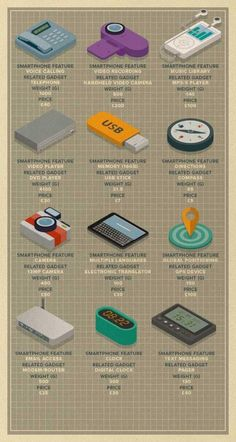 It really is easy to forget just how incredible our smartphones are, especially now that they're capable of doing things that we used to have several different gadgets for. Tech Guru Daily has posted an infographic produced by U. Handheld Camera, Smartphone Features, Cool Inventions, Gadgets, Usb, Good Things, Apple, Cool Stuff, Tech