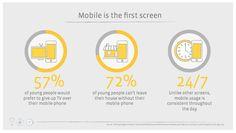 Debes pensar en móvil primero si quieres impactar entre los más jóvenes Por Juan Merodio