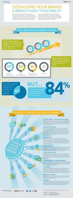 Socializing Brand | #infographics repinned by @Piktochart By www.facebook.com/seoriddstanwer