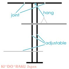 Iko plan 1. Make your own Iko (kimono stand), when not in use you can use it as a kicho (portable curtain room partition)