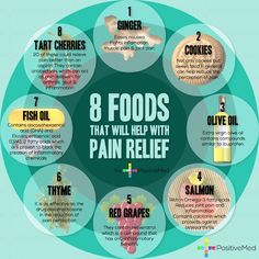 8 Foods to Assist with Pain Relief