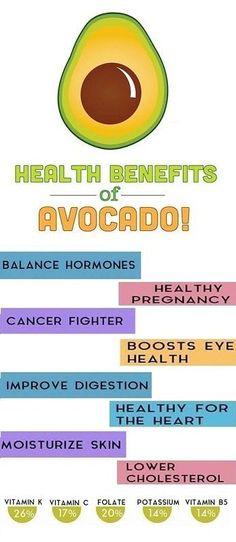 10 Health Benefits Of Avocados