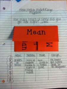 More INB work and a Pop Quiz!