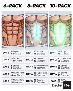 Individual training and meal plan for effective weight loss! - Individual training and meal plan for effective weight loss! Workout Plan Gym, Gym Workout Chart, Gym Workout Videos, Abs Workout Routines, Weight Training Workouts, Fitness Workouts, At Home Workouts, Body Workouts, Elliptical Workouts