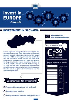#Slovakia - What is the situation and main challenge for the country? What are the opportunities for investment and necessary reforms needed? What EU funding for investment is already available? Check in detail: http://europa.eu/!Fb98ry #investEU