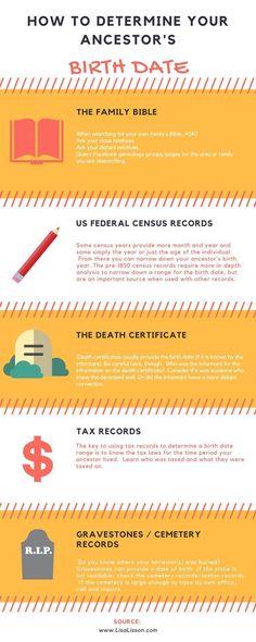 Blank+Birth+Certificate+Ohio