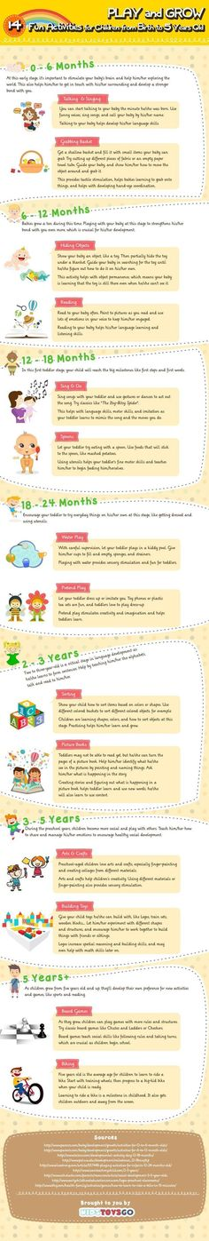 Fun frugal activities for you to do with your kids. #kidsactivities #infographic #learning #activities #fun #homeschoolinginfographic #homeschoolingfacts