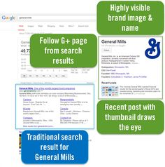 Google+ SEO Boost Without Big Effort
