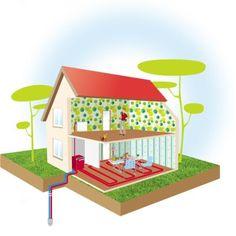 g othermie avantages g o 215 nergie de la terre pinterest g othermie nergie et terre. Black Bedroom Furniture Sets. Home Design Ideas