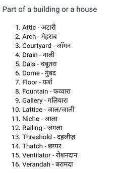 English to Hindi common words English Learning Spoken, English Speaking Skills, Advanced English Vocabulary, Teaching English Grammar, English Writing Skills, Learn English Words, English Verbs, English Sentences, English Phrases