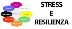 Sicurezza sui Luoghi di Lavoro: La gestione dello stress - parte prima: La Resilie...
