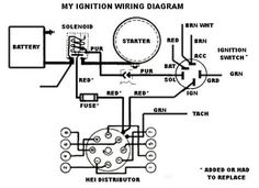 1988 Buick Regal Engine Diagram Wiring Diagrams Library