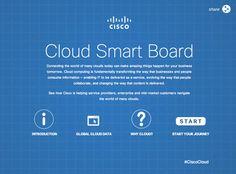Cisco Smartboard