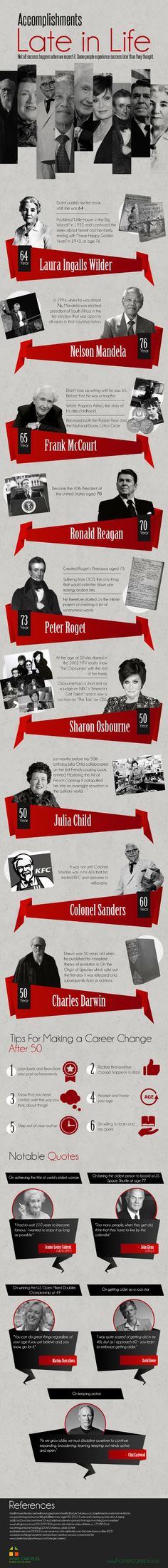 Achievements Late in Life - 9 Inspiring Late Bloomers