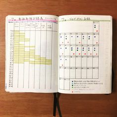 生活の全てを1冊のノートに記録し管理する!私のバレットジャーナルの中身紹介。 - わたしのバレットジャーナル Bullet Journal Inserts, Diary Entry, Monthly Themes, Planning Your Day, My Father, Notebook, Notes, Study, Youtube