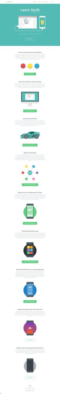 https://teamtreehouse.com/learn-swift
