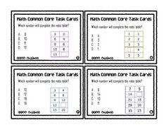 Common Core Ratio Lesson/worksheet/Open Response Question | Math ...