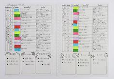 見開き管理の「家事ノート」でダメ主婦が生まれ変わった!その中身を紹介! Bullet Journal Notes, Note Taking, Clean Up, Housekeeping, Life Hacks, Household, Notebook, Taking Notes, The Notebook