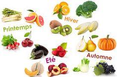 """Résultat de recherche d'images pour """"photo fruits et légumes"""""""