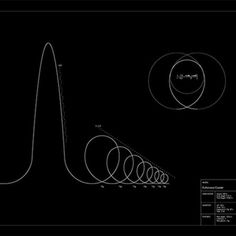 Euthanasia Coaster concept | A Roller Coaster Designed to Kill People