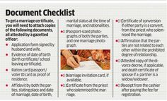Registering marriage ensures financial protection for women - The Economic Times