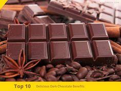 Top 10 Delicious #DarkChocolate Benefits