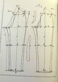 Image result for how to measurement basic trouser
