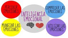 Resultado de imagen para inteligencia emocional