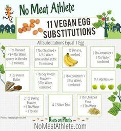 Si no tienes ch�a, aqu� aparece una gu�a pr�ctica sobre sustitutos del huevo. La mayor�a utiliza ingredientes comunes. | 17 trucos de cocina que todo vegano deber�a conocer
