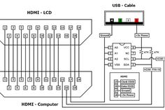 Hdmi To Vga Cable Pinout Efcaviation Com Within Wiring Cable, Usb, Diagram, Wire, Google, Cabo, Electrical Cable